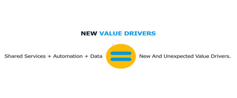 new-value-driver