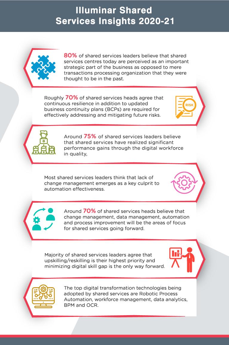 AVAALI---Infographics (1)