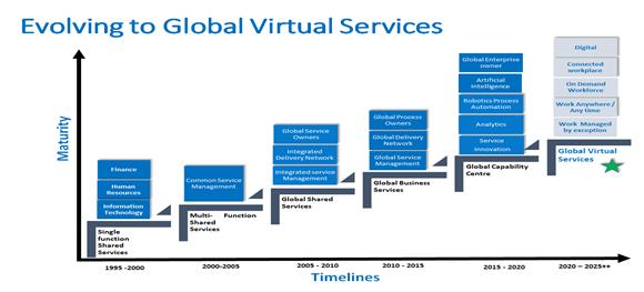 evolving-global